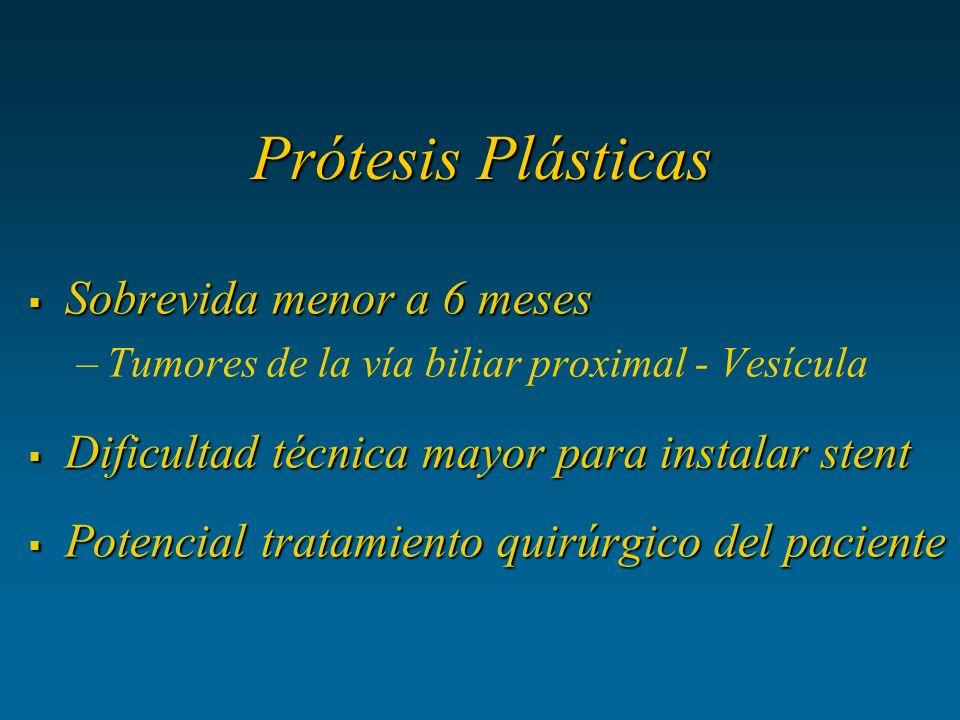 Prótesis Plásticas Sobrevida menor a 6 meses