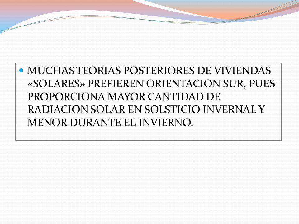 MUCHAS TEORIAS POSTERIORES DE VIVIENDAS «SOLARES» PREFIEREN ORIENTACION SUR, PUES PROPORCIONA MAYOR CANTIDAD DE RADIACION SOLAR EN SOLSTICIO INVERNAL Y MENOR DURANTE EL INVIERNO.