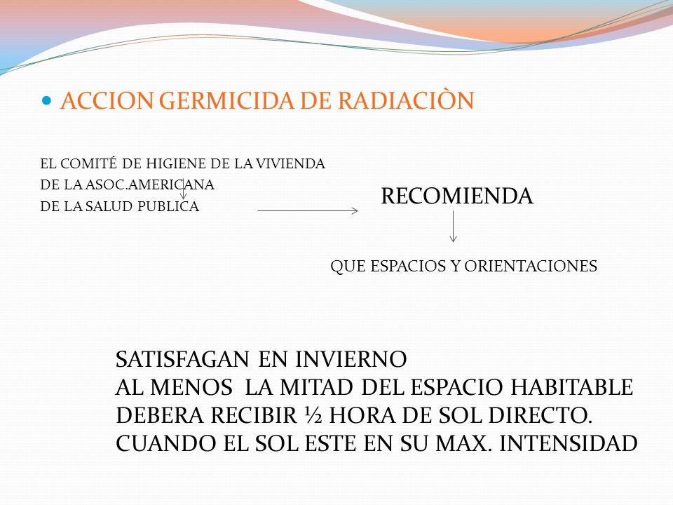 ACCION GERMICIDA DE RADIACIÒN
