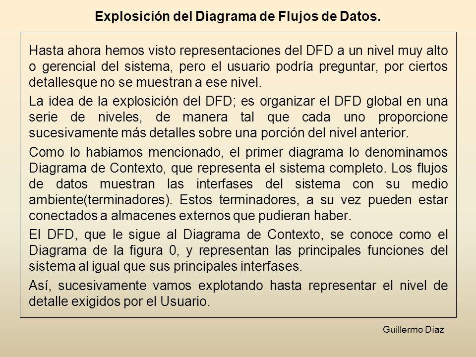 Explosición del Diagrama de Flujos de Datos.