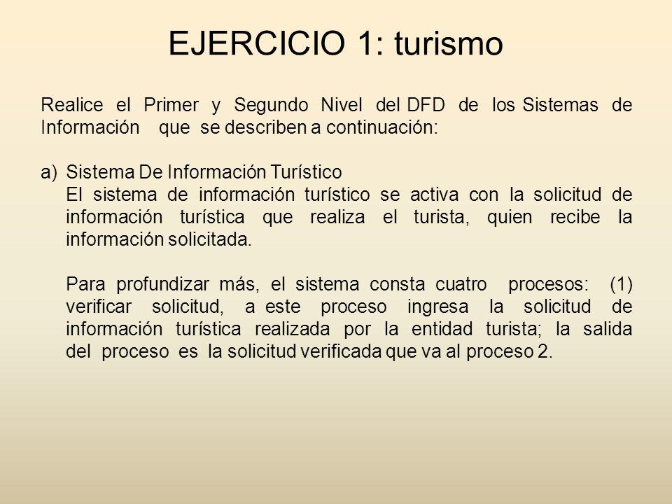 EJERCICIO 1: turismoRealice el Primer y Segundo Nivel del DFD de los Sistemas de Información que se describen a continuación: