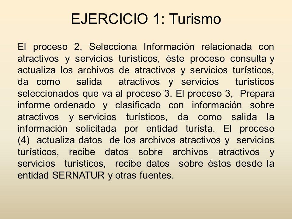 EJERCICIO 1: Turismo