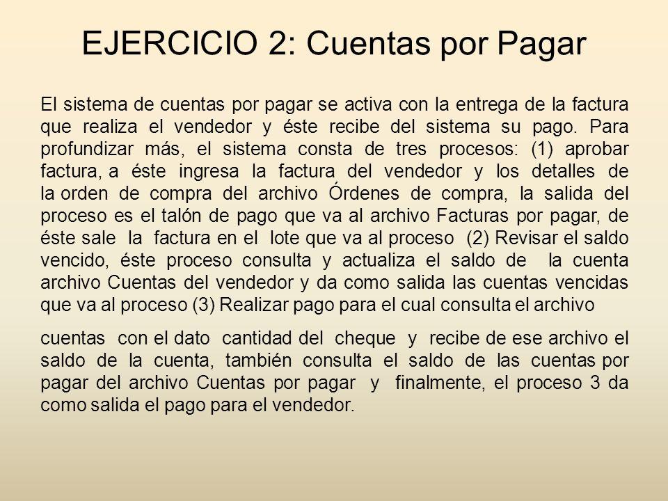 EJERCICIO 2: Cuentas por Pagar