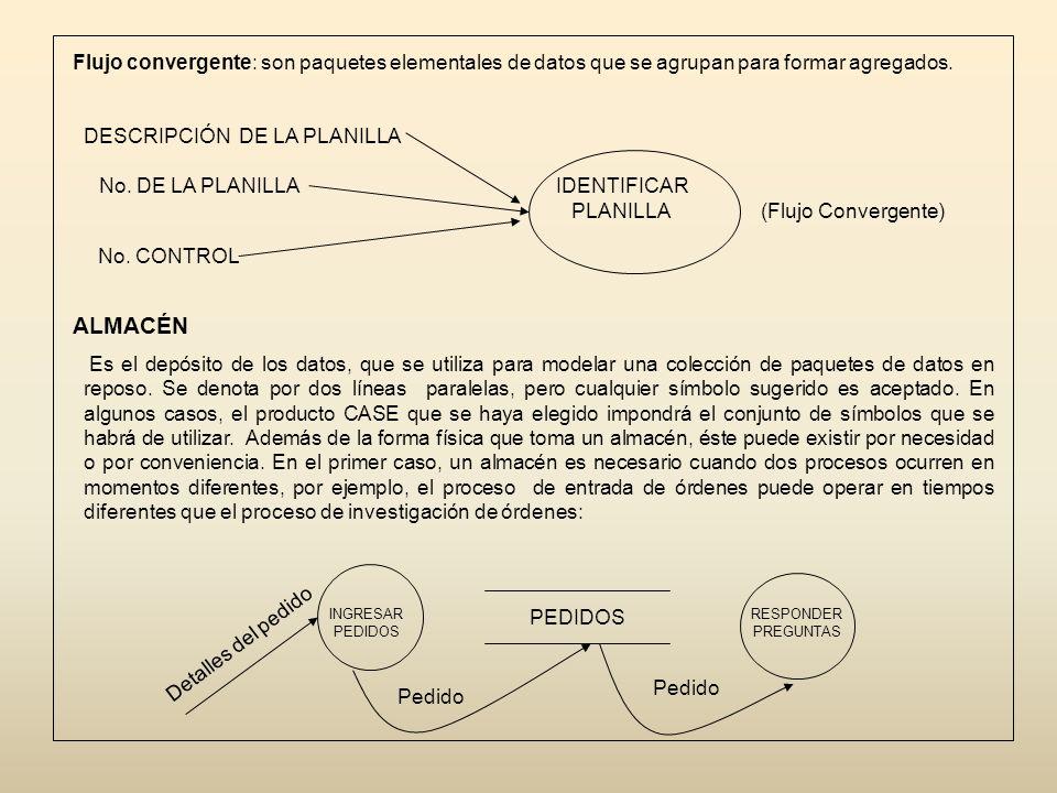 Flujo convergente: son paquetes elementales de datos que se agrupan para formar agregados.
