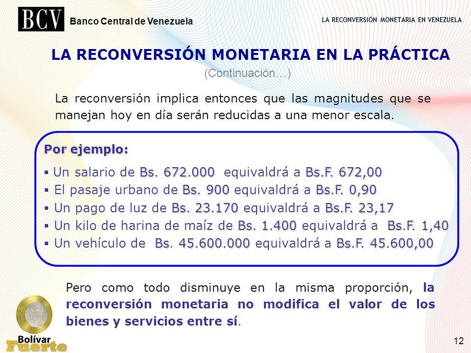 LA RECONVERSIÓN MONETARIA EN LA PRÁCTICA