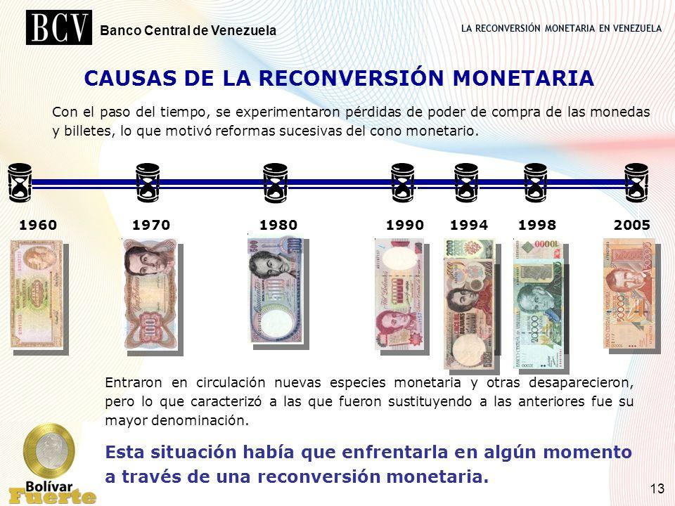 CAUSAS DE LA RECONVERSIÓN MONETARIA