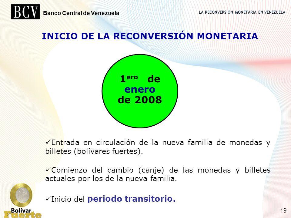 INICIO DE LA RECONVERSIÓN MONETARIA