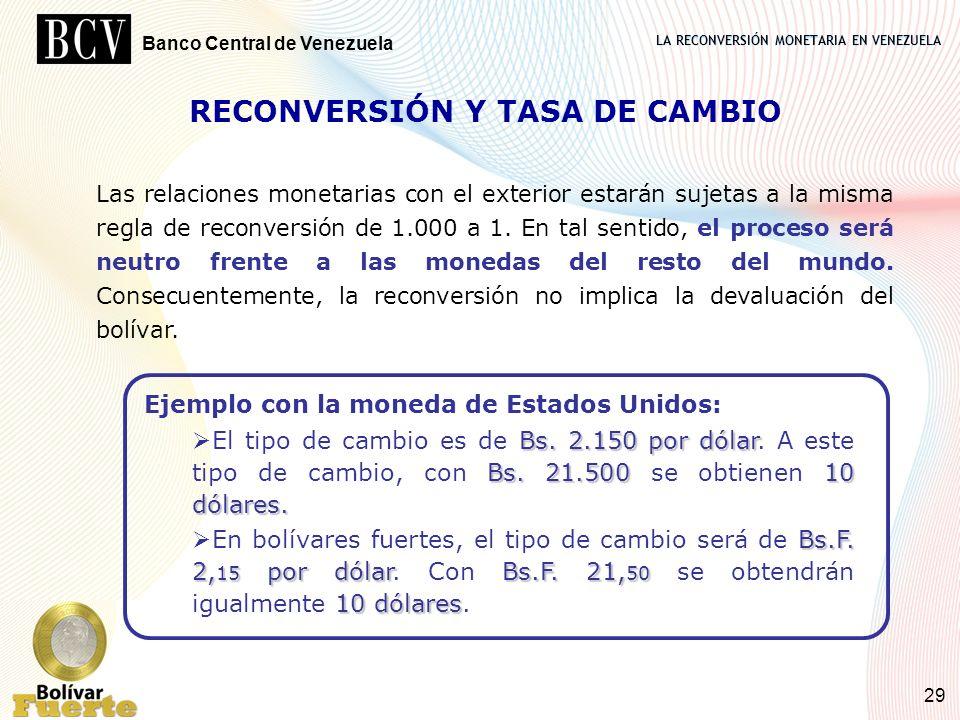 RECONVERSIÓN Y TASA DE CAMBIO