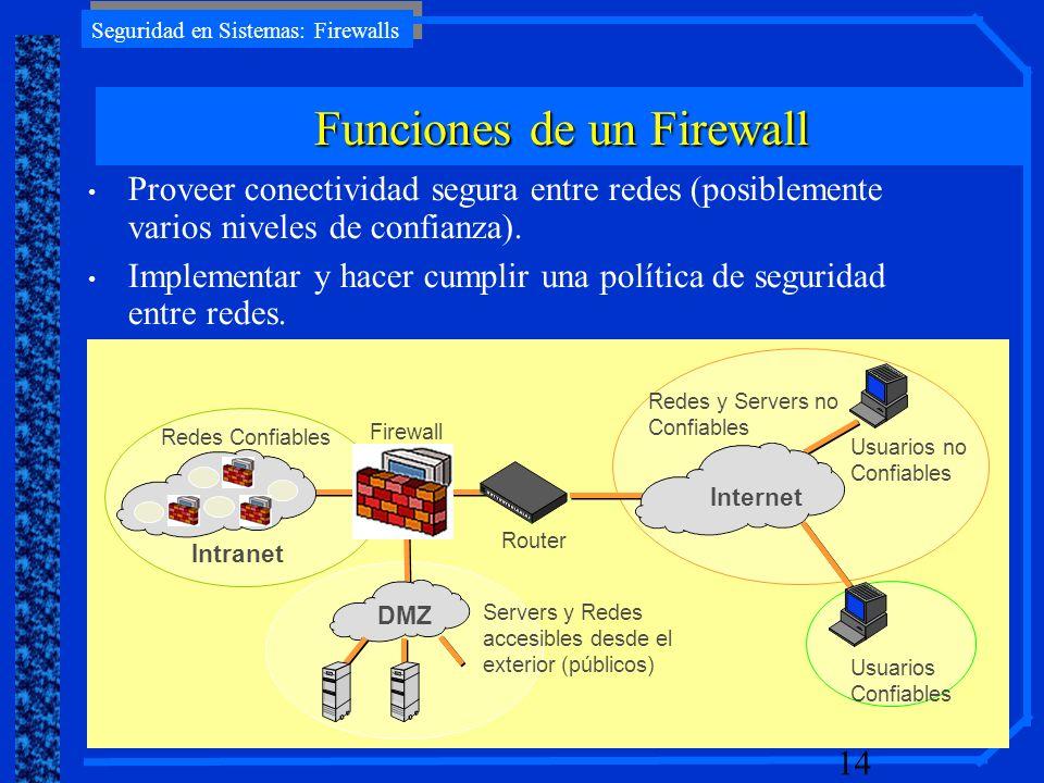 Funciones de un Firewall