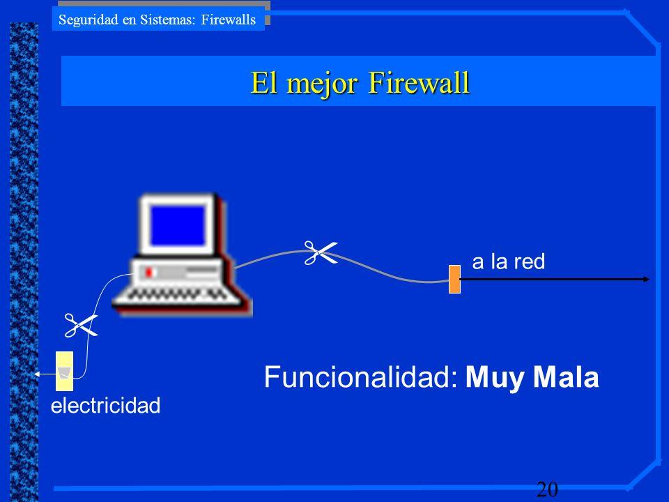 El mejor Firewall  a la red electricidad  Funcionalidad: Muy Mala