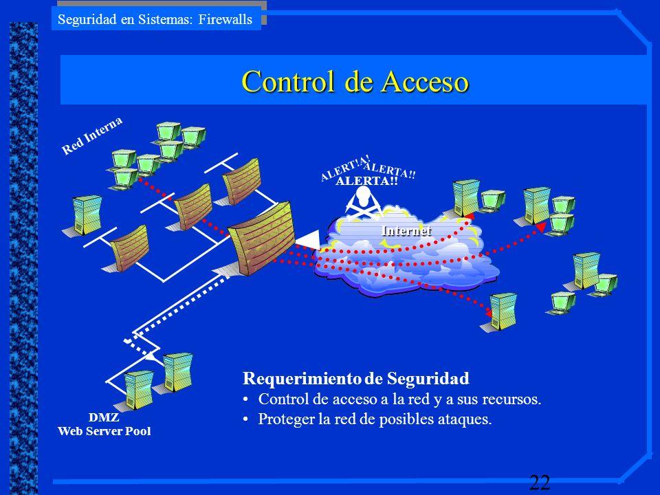 Control de Acceso Requerimiento de Seguridad