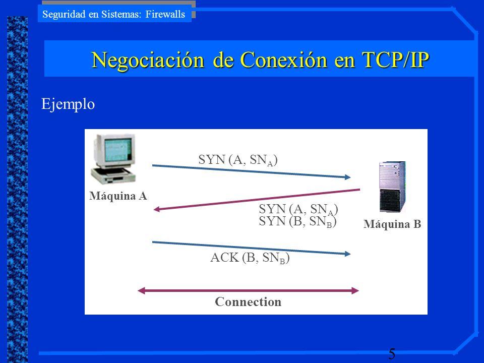 Negociación de Conexión en TCP/IP