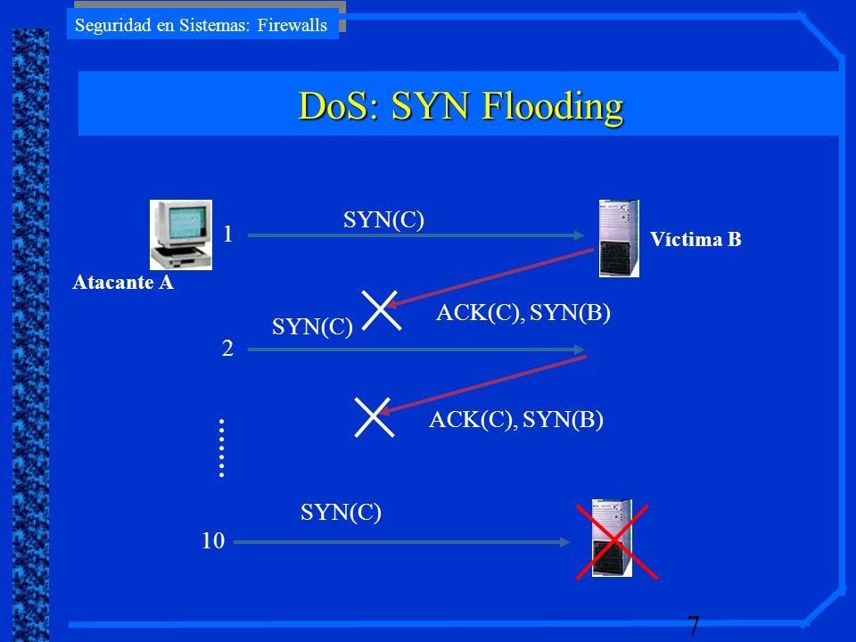 DoS: SYN Flooding SYN(C) 1 ACK(C), SYN(B) SYN(C) 2 ACK(C), SYN(B)