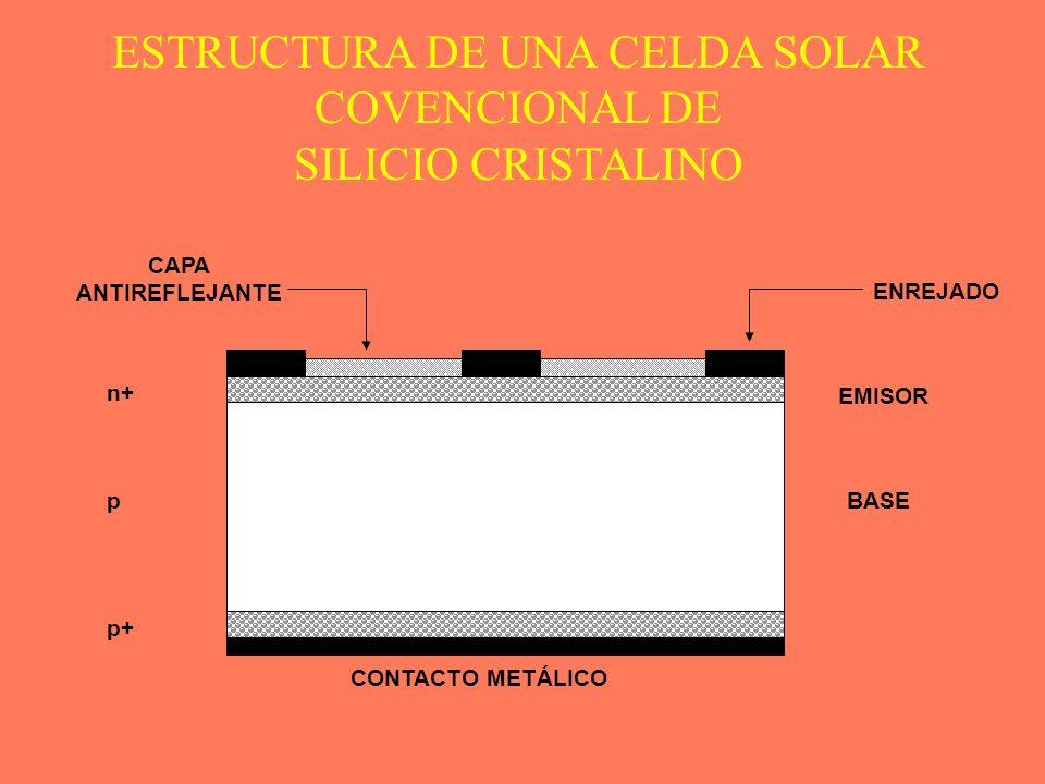ESTRUCTURA DE UNA CELDA SOLAR COVENCIONAL DE