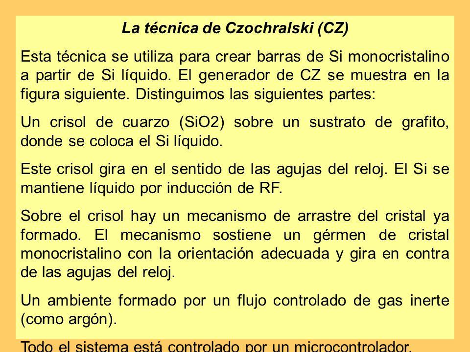 La técnica de Czochralski (CZ)