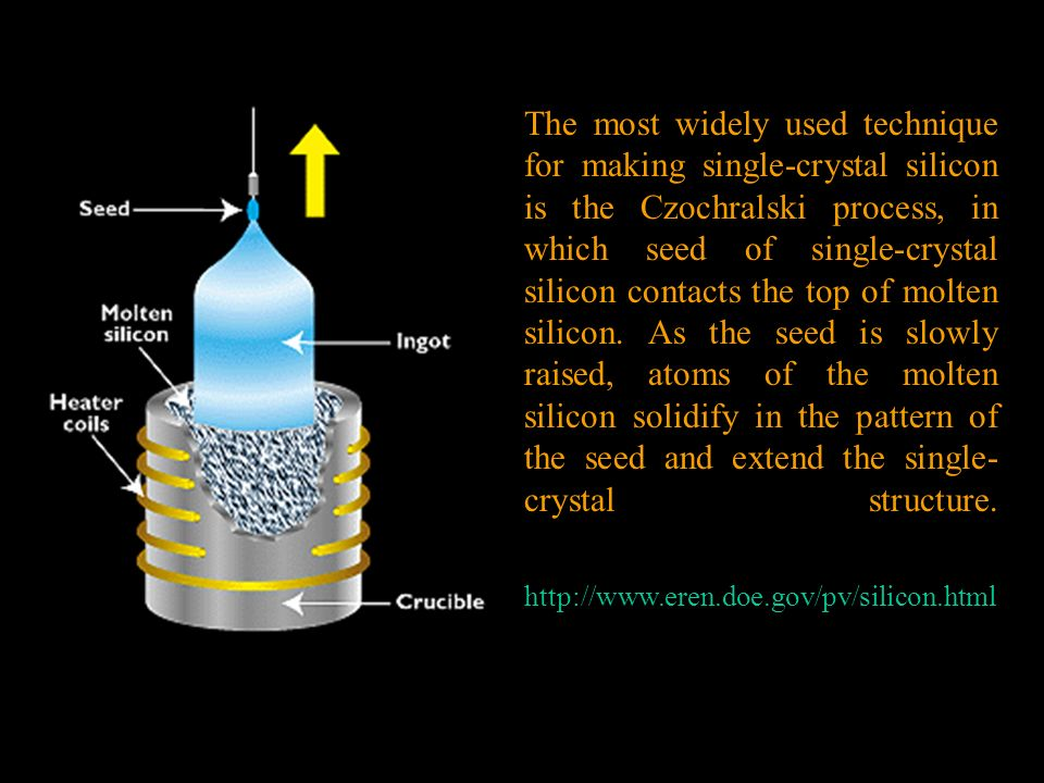The most widely used technique for making single-crystal silicon is the Czochralski process, in which seed of single-crystal silicon contacts the top of molten silicon. As the seed is slowly raised, atoms of the molten silicon solidify in the pattern of the seed and extend the single-crystal structure.