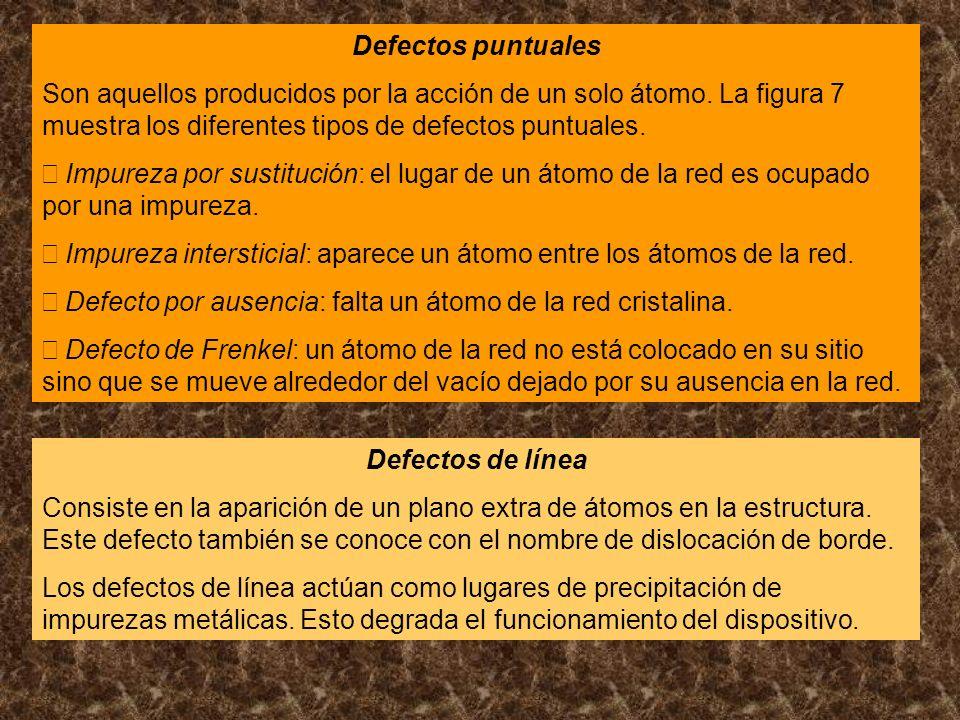 Defectos puntuales Son aquellos producidos por la acción de un solo átomo. La figura 7 muestra los diferentes tipos de defectos puntuales.