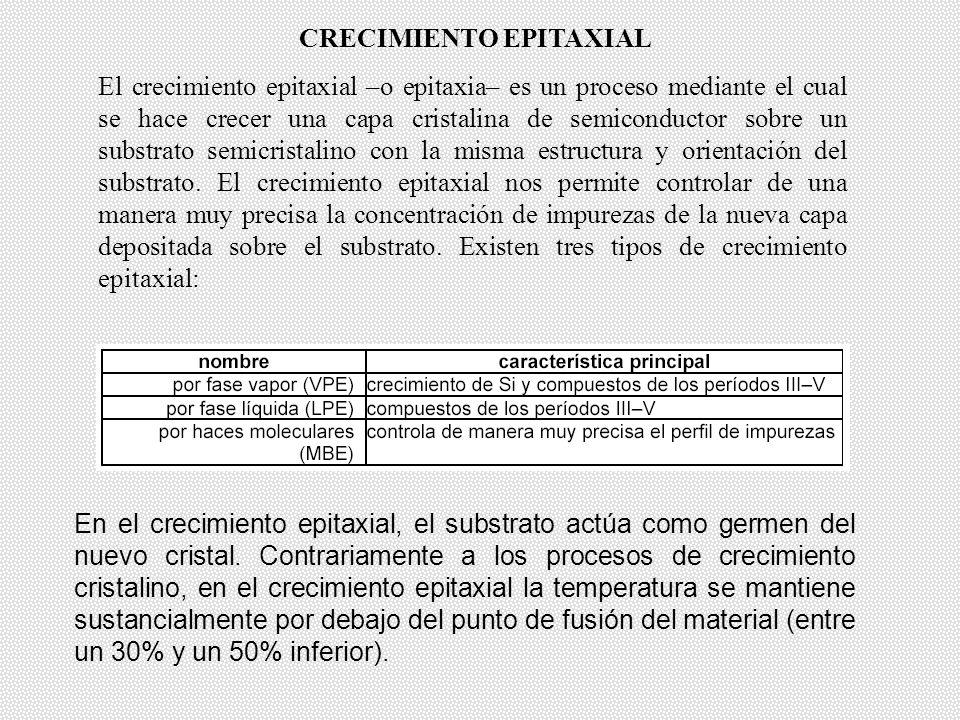 CRECIMIENTO EPITAXIAL