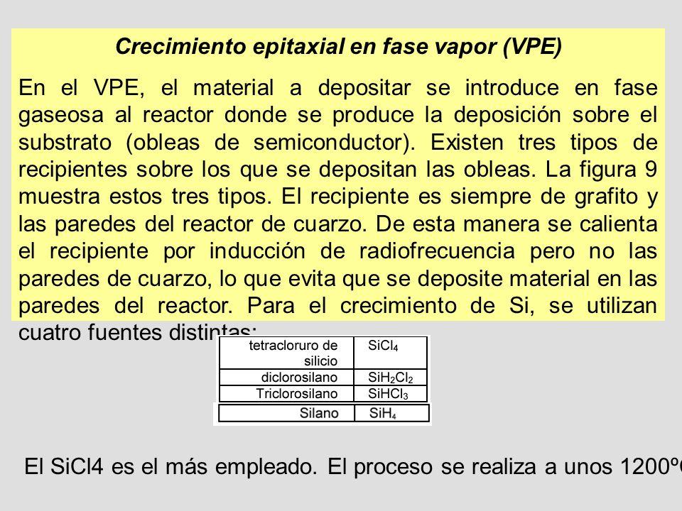 Crecimiento epitaxial en fase vapor (VPE)