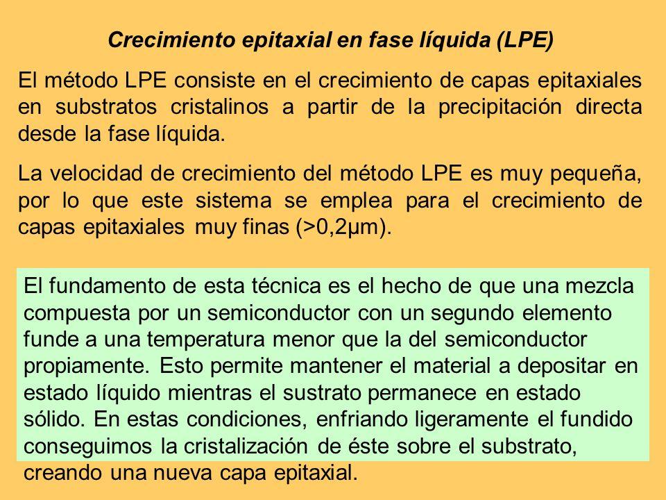 Crecimiento epitaxial en fase líquida (LPE)