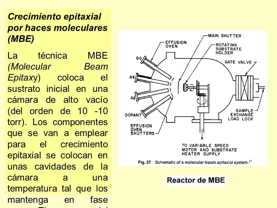 Crecimiento epitaxial por haces moleculares (MBE)