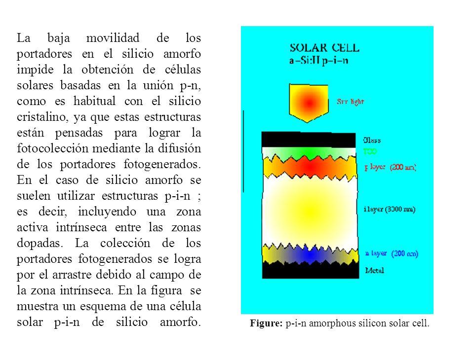 La baja movilidad de los portadores en el silicio amorfo impide la obtención de células solares basadas en la unión p-n, como es habitual con el silicio cristalino, ya que estas estructuras están pensadas para lograr la fotocolección mediante la difusión de los portadores fotogenerados. En el caso de silicio amorfo se suelen utilizar estructuras p-i-n ; es decir, incluyendo una zona activa intrínseca entre las zonas dopadas. La colección de los portadores fotogenerados se logra por el arrastre debido al campo de la zona intrínseca. En la figura se muestra un esquema de una célula solar p-i-n de silicio amorfo.