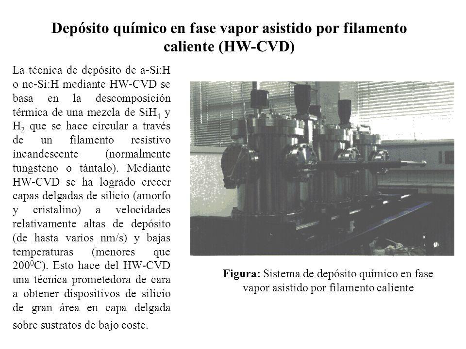 Depósito químico en fase vapor asistido por filamento caliente (HW-CVD)