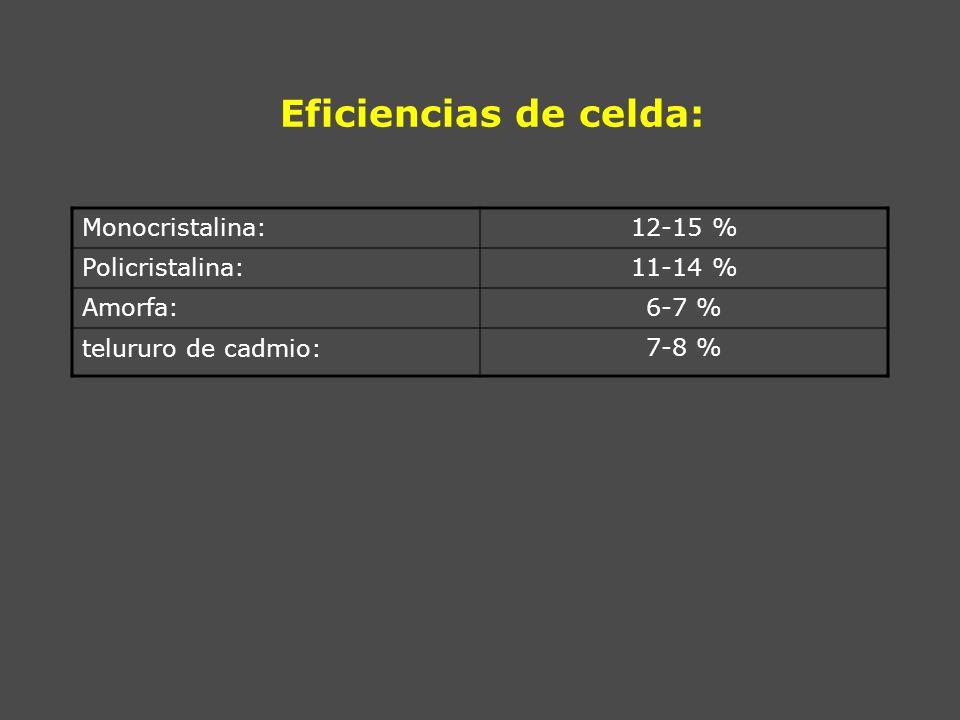 Eficiencias de celda: Monocristalina: 12-15 % Policristalina: 11-14 %