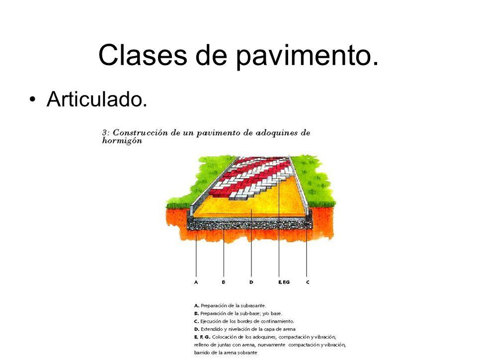 Clases de pavimentos beautiful clases de pavimentos with - Tipos de pavimentos ...