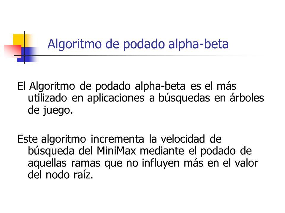 Algoritmo de podado alpha-beta