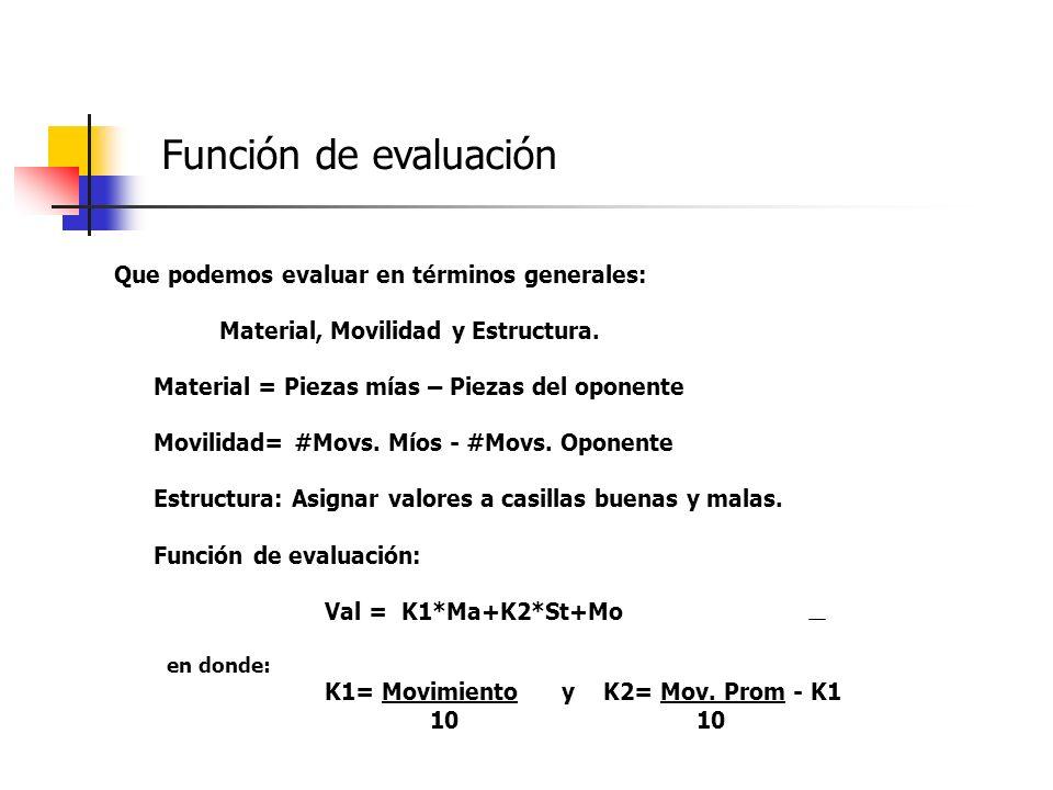 Función de evaluación Que podemos evaluar en términos generales: