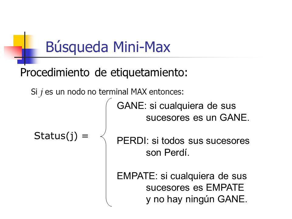Búsqueda Mini-Max Si j es un nodo no terminal MAX entonces: