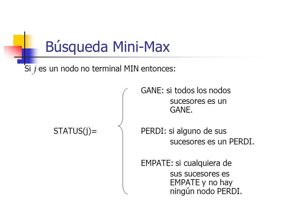 Búsqueda Mini-Max Si j es un nodo no terminal MIN entonces: