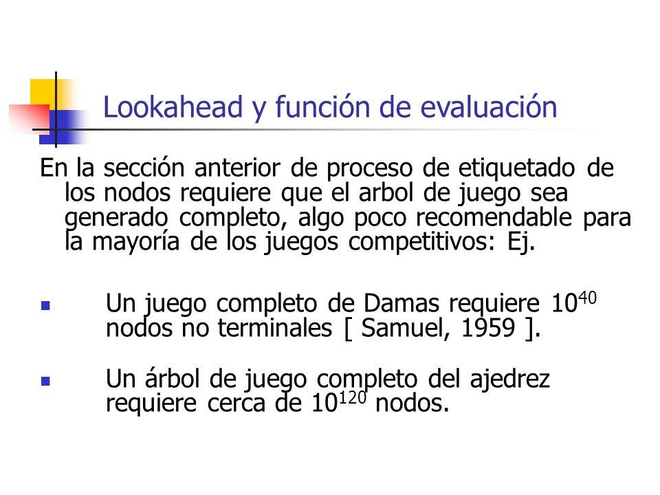 Lookahead y función de evaluación