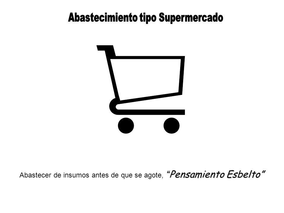Abastecimiento tipo Supermercado