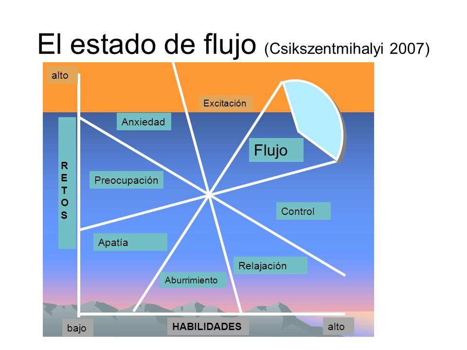 El estado de flujo (Csikszentmihalyi 2007)