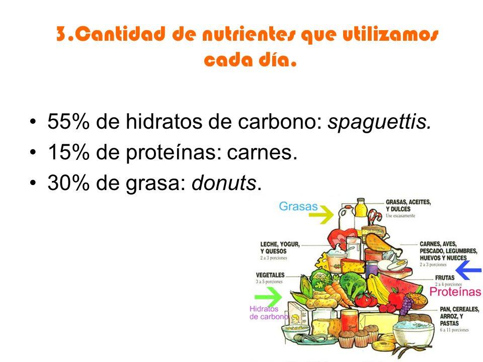 3.Cantidad de nutrientes que utilizamos cada día.