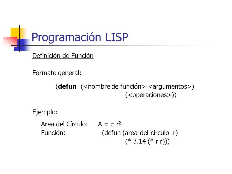 Programación LISP Definición de Función Formato general: