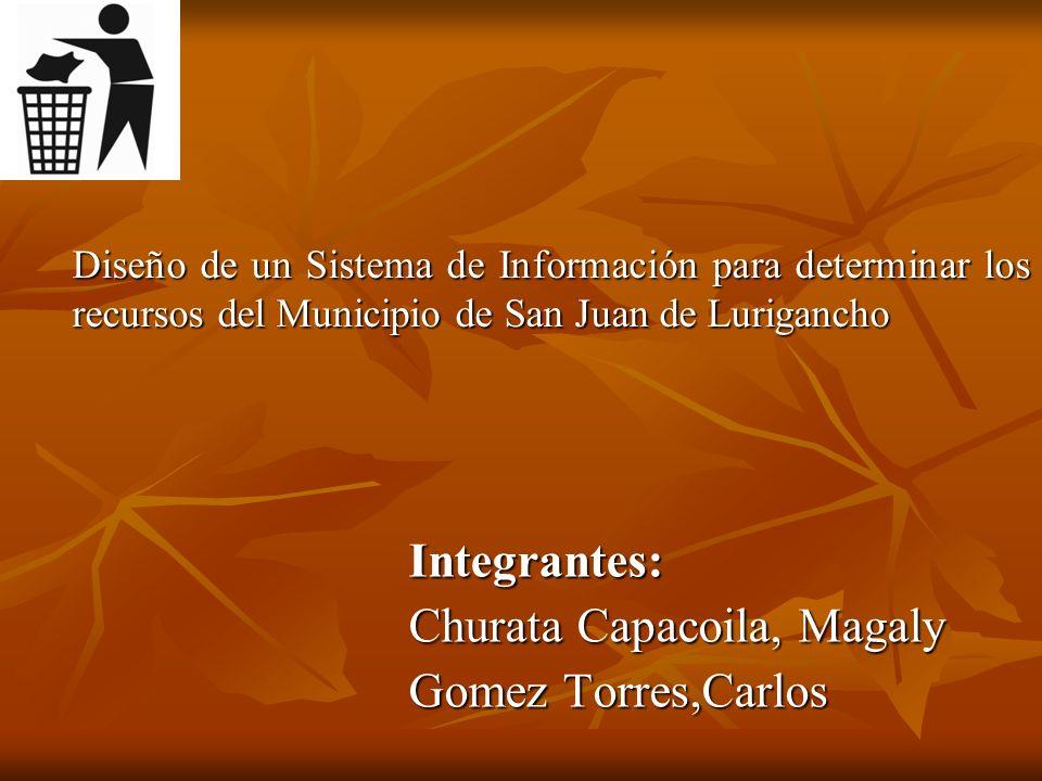 Integrantes: Churata Capacoila, Magaly Gomez Torres,Carlos