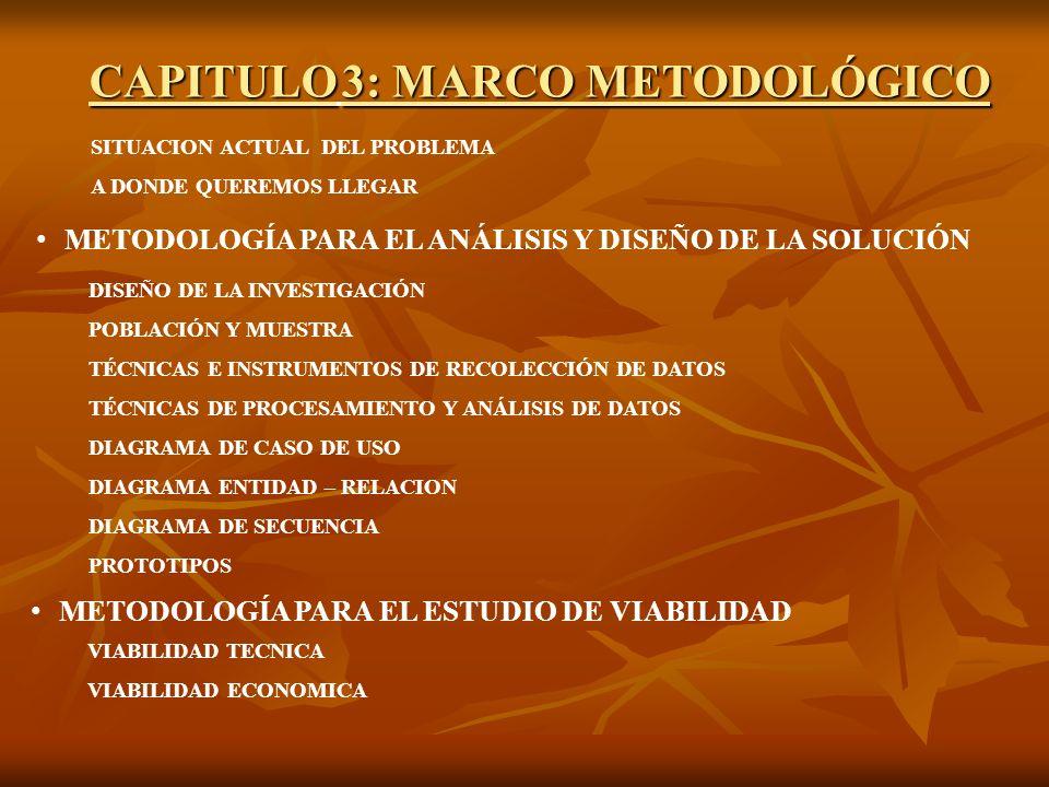 CAPITULO 3: MARCO METODOLÓGICO