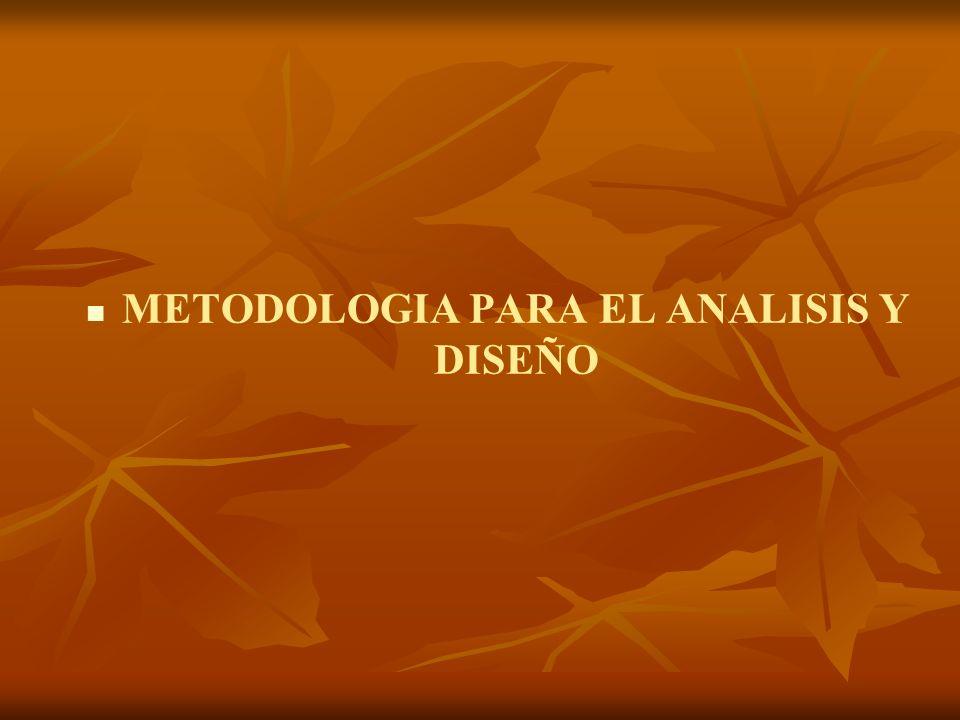 METODOLOGIA PARA EL ANALISIS Y DISEÑO