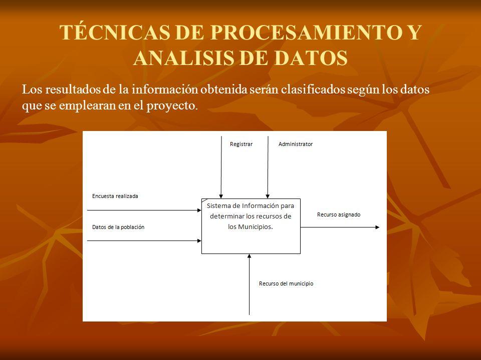 TÉCNICAS DE PROCESAMIENTO Y ANALISIS DE DATOS