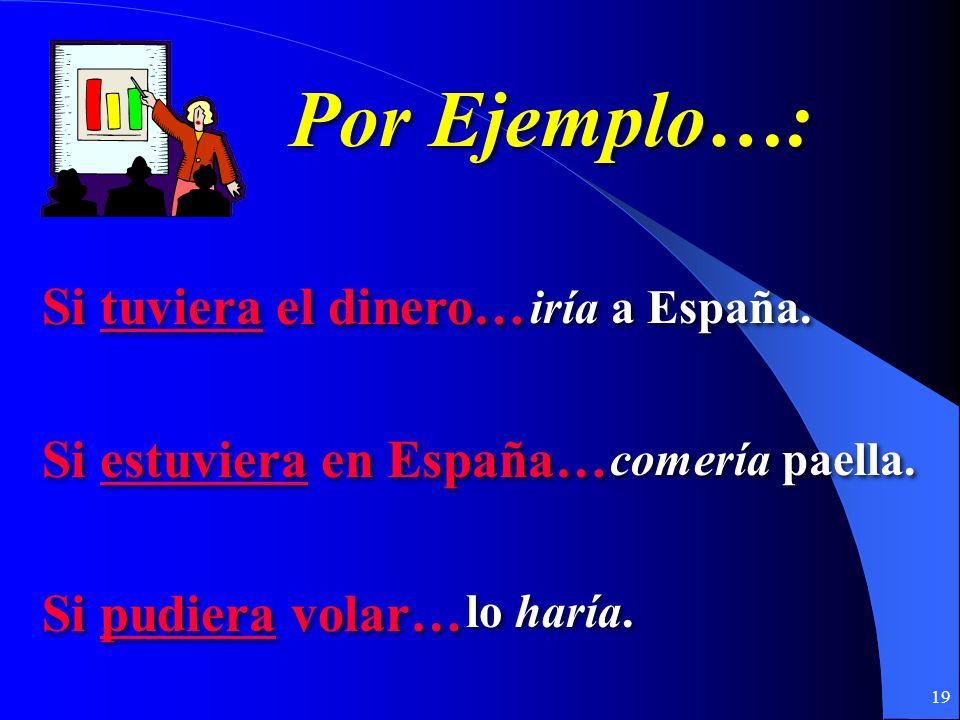 Por Ejemplo…: Si tuviera el dinero… Si estuviera en España…