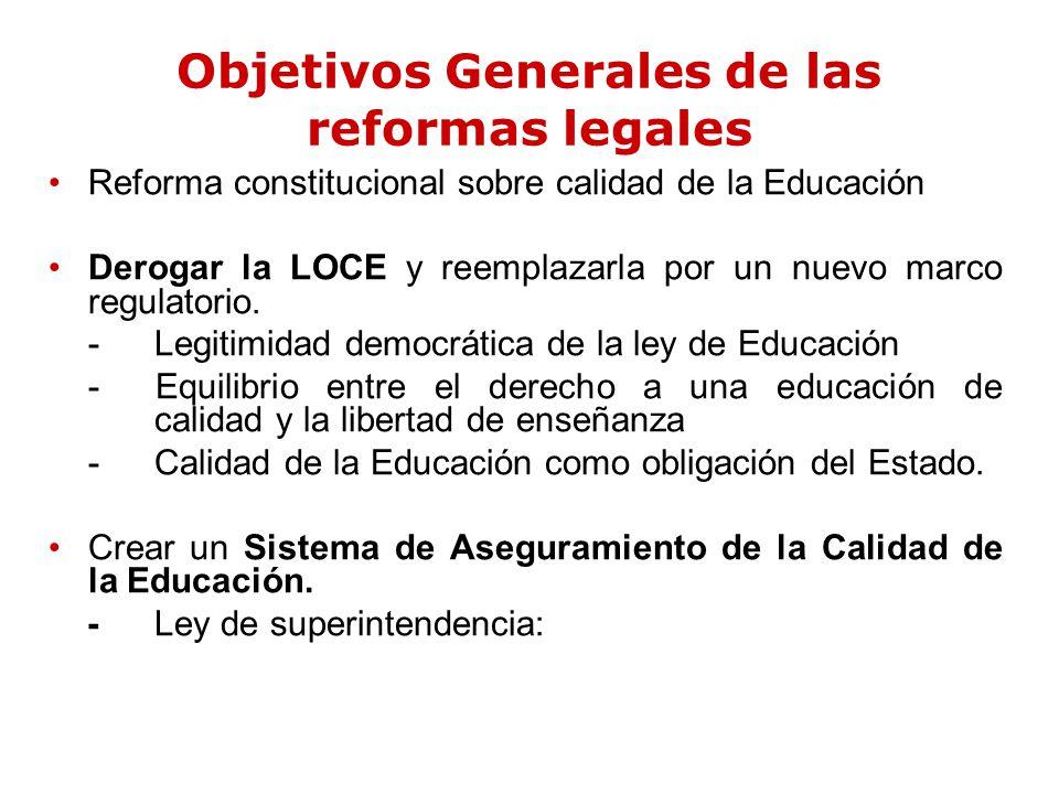 Reformas de calidad reformas en torrent with reformas de - Reformas de calidad ...