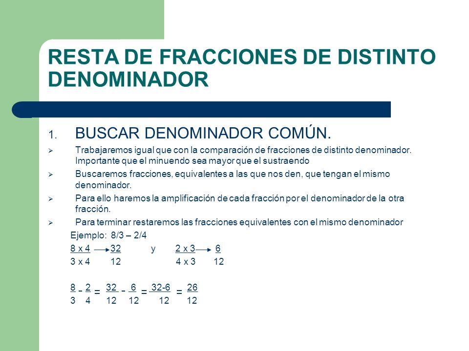 RESTA DE FRACCIONES DE DISTINTO DENOMINADOR