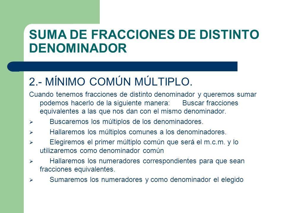 SUMA DE FRACCIONES DE DISTINTO DENOMINADOR