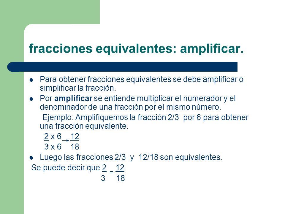 fracciones equivalentes: amplificar.