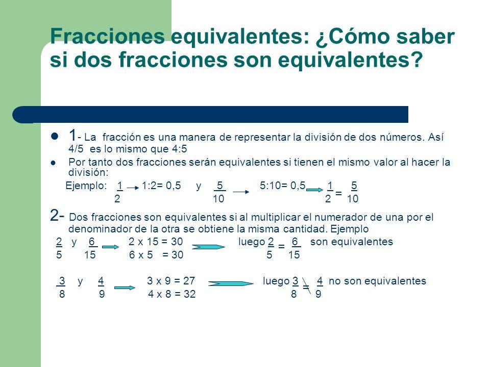 Fracciones equivalentes: ¿Cómo saber si dos fracciones son equivalentes