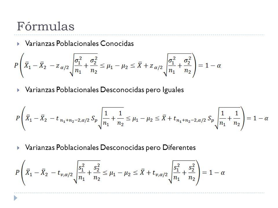 Fórmulas Varianzas Poblacionales Conocidas