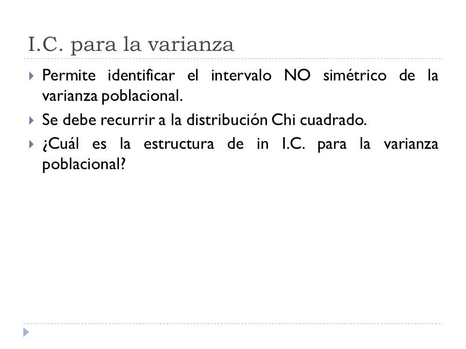 I.C. para la varianza Permite identificar el intervalo NO simétrico de la varianza poblacional. Se debe recurrir a la distribución Chi cuadrado.